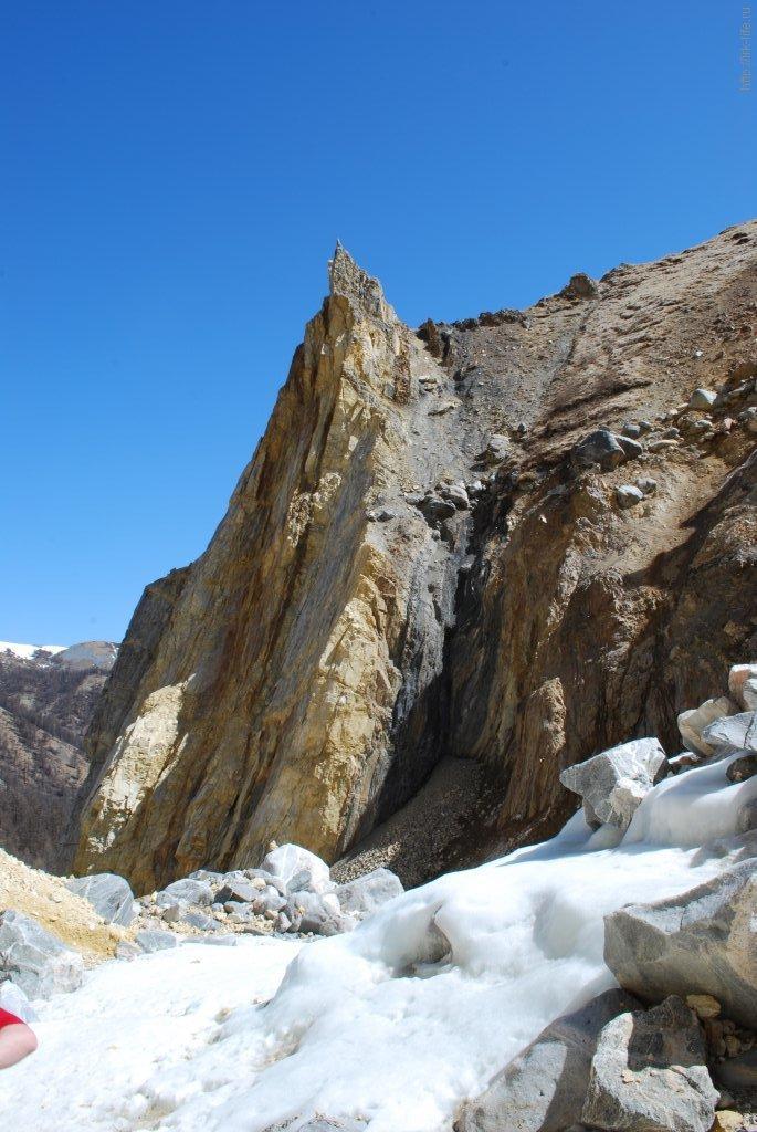 Ледник каньона Мугувек